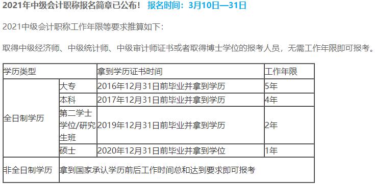 2021年中级会计职称报名简章