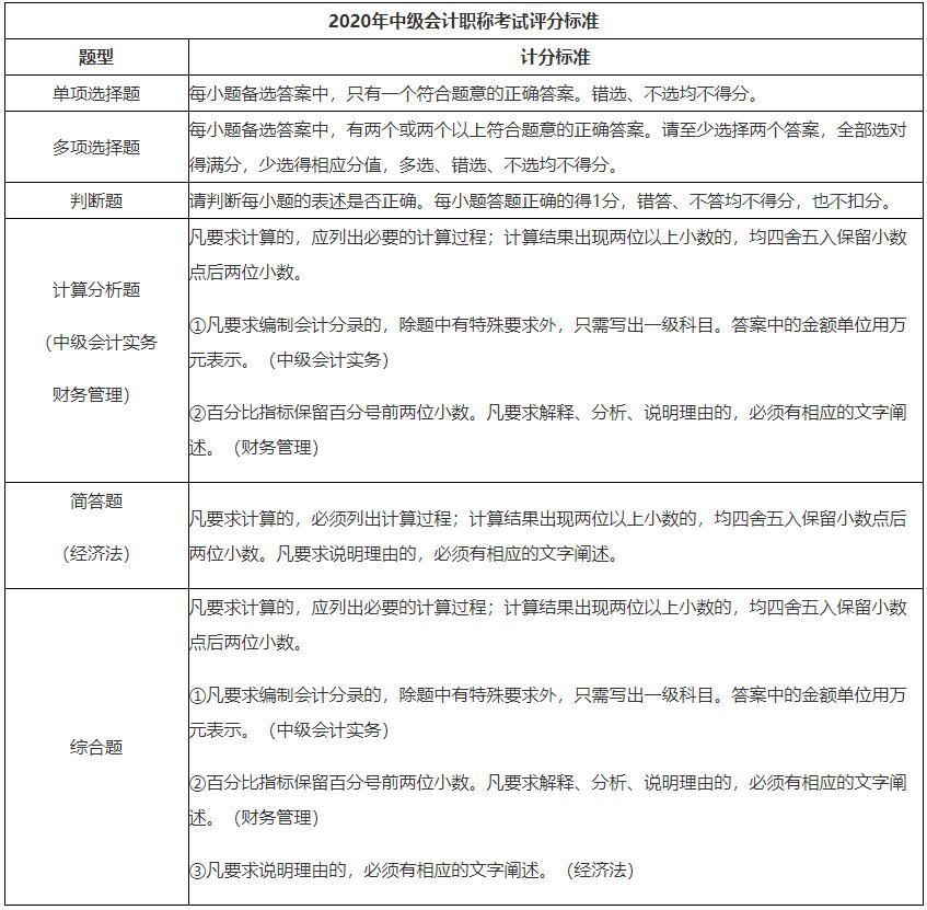 2021年中级会计职称考试评分标准